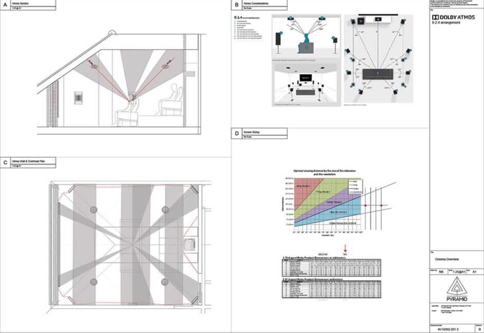 A layout plan design for a home cinema, audio sound system with calculations