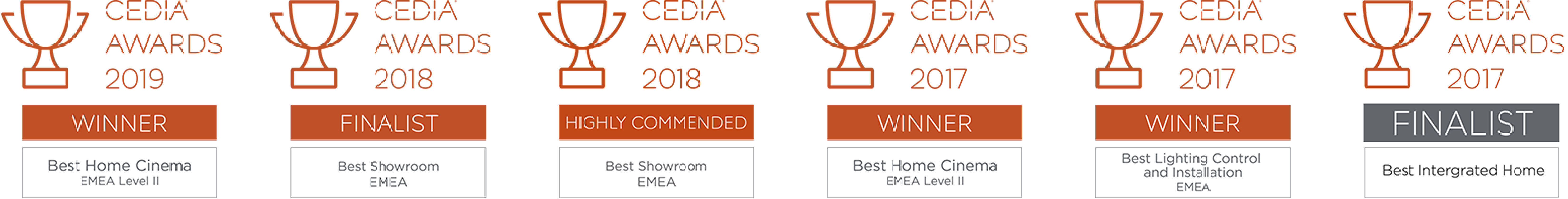 All CEDIA awards
