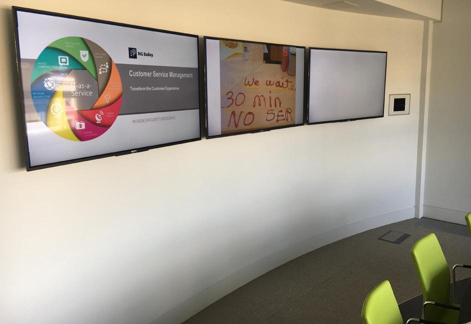 Multi screen meeting room area