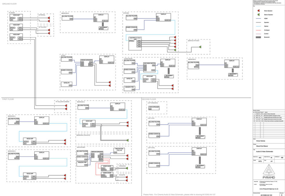 Audio visual control schematic plan